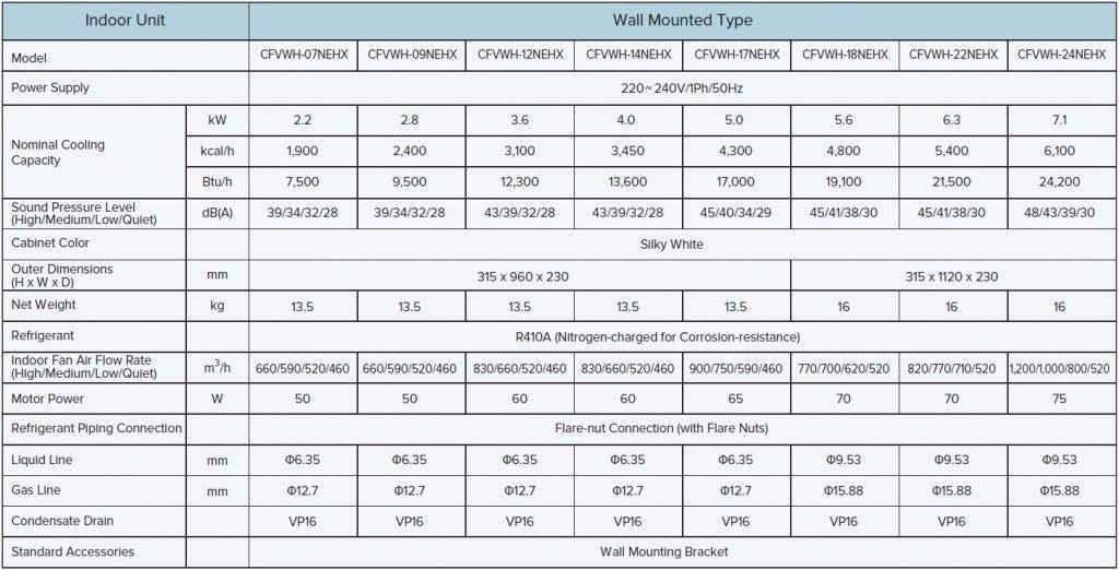 Wall-Type-1024x522