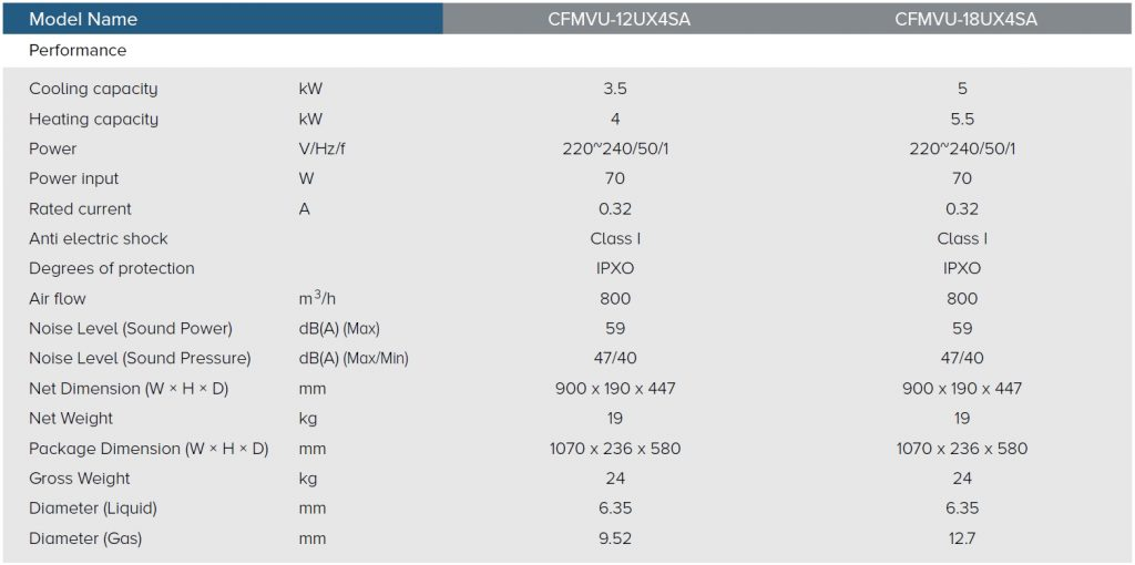 CeilingFloor-Type-VU